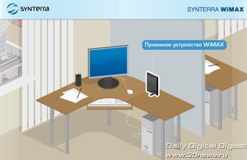 Synterra WiMAX