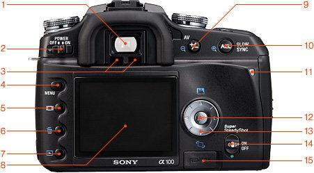 Цифровая зеркальная камера Sony DSLR-A100. Тыльная часть