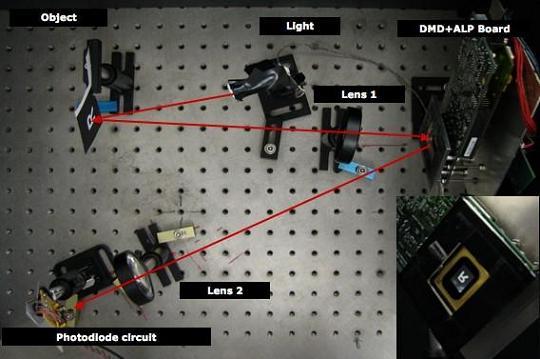 Прототип однопиксельной фотокамеры