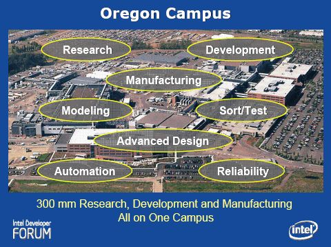 Intel's scientific research center in Hillsborough, Oregon, D1D