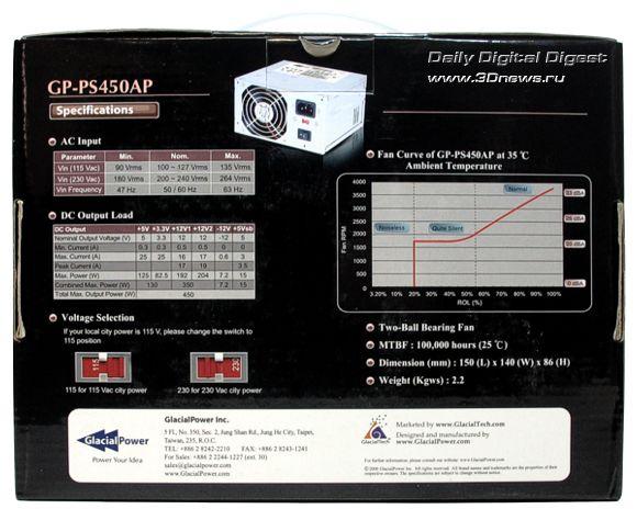 Упаковка GP-PS450AP, тыльная сторона