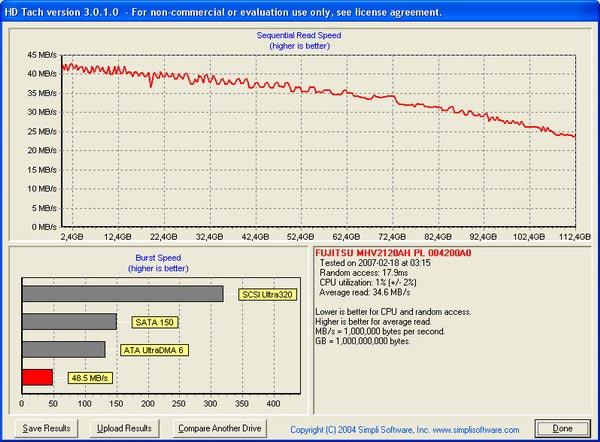 FUJITSU MHV2120AH PL  (120 Гб, 5400 RPM, Ultra-ATA/100) в Samsung R55-CV02