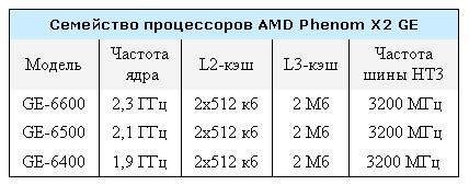 Phenom X2 GE