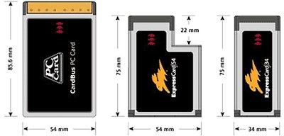 PCMCIA - ExpressCard