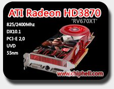 Radeon HD 3870 by ChipHell