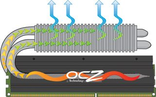 OCZ ReaperX HPC