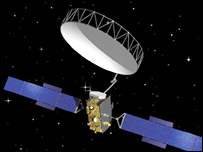 Alphasat I-XL