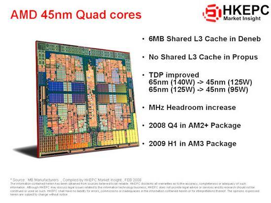 Уровни TDP 45-нм чипов AMD и сроки релиза