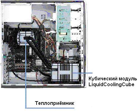 Инновационная система жидкостного охлаждения AquaCube