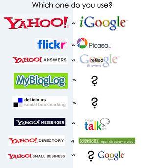 Google и Yahoo.jpg