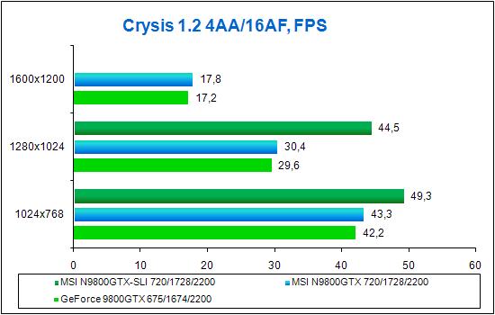 Crysis_DX9.png