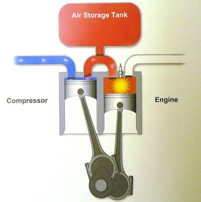 схема воздушно-гибридного двигателя.