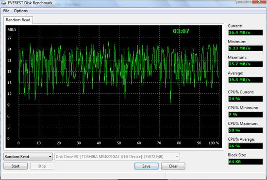HTC X9500 Shift. Тестирование жёсткого диска. Чтение