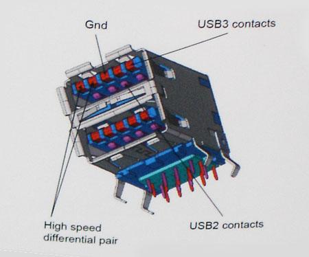 Принципиальная схема разъема USB 3.0.
