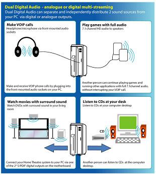 Dual Digital Audio