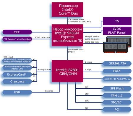 Intel dg965wh sound