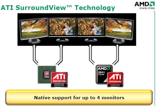 Платформа AMD Puma - ATI Mobility Radeon HD 3800
