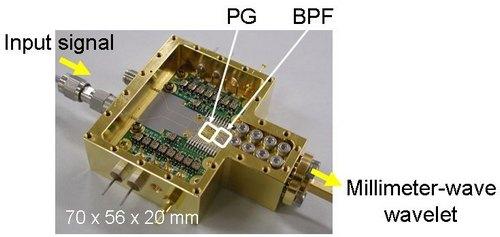 Fujitsu: Беспроводной передатчик со скоростью передачи более 10 Гбит/с