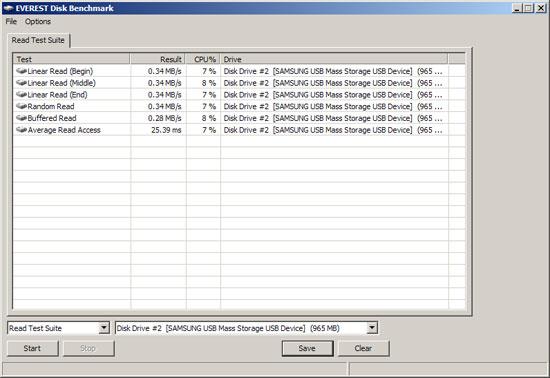 Giorgio Armani Samsung SGH P520. USB mass-storage test