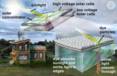 solar-nsf
