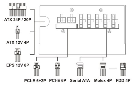 Кабели БП Seasonic SS-500GM