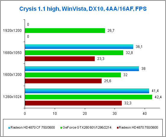 3-Crysis 11 high Win.png
