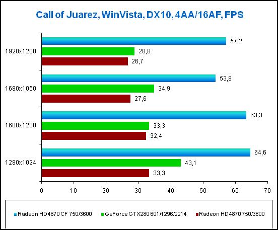 4-Call of Juarez WinV.png