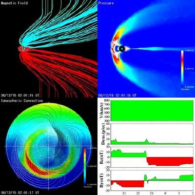 Симулятор солнечной активности и состояния верхних слоев земной атмосферы