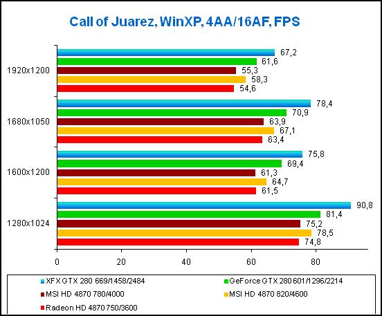 4-Call of Juarez, WinX_XP.png
