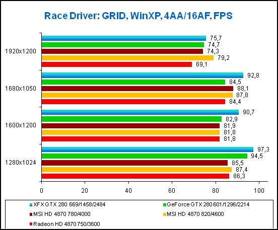 5-Race Driver- GRID, W_XP.png