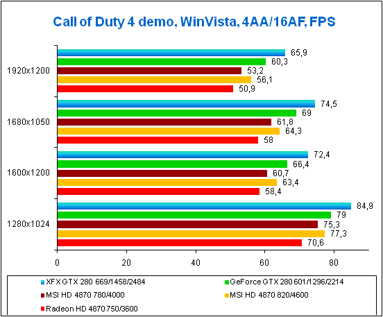 1-Call of Duty 4 demo,.png