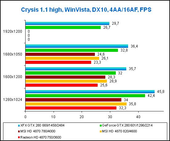 3-Crysis 11 high, Win.png
