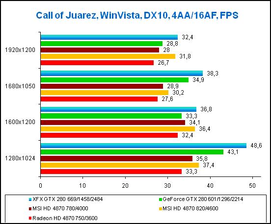 4-Call of Juarez, WinV.png