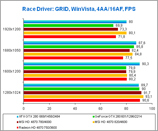 5-Race Driver- GRID, W.png
