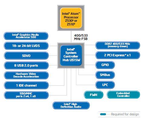 intel-u-chipsets.jpg