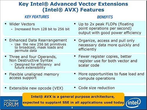 Intel AVX