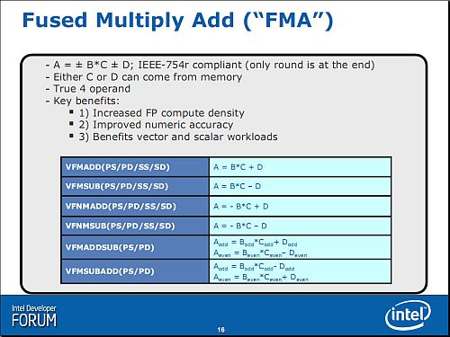 Intel FMA