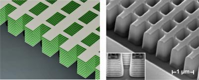 Метаматериал с отрицательным коэффициентом преломления: металлические слои наносетки