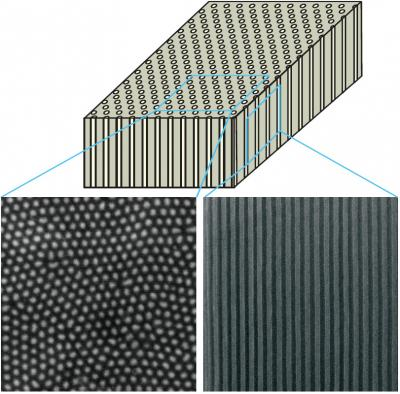 Метаматериал с отрицательным коэффициентом преломления: серебряные нанонити
