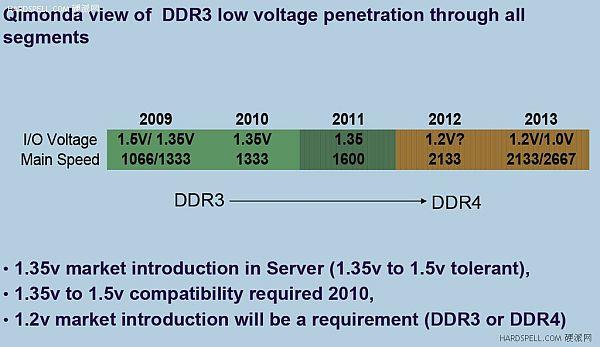 DDR3 - DDR4