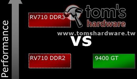Radeon 4550 HD - GeForce 9400GT