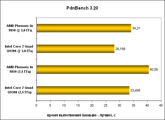 1-PdnBench 320 .png