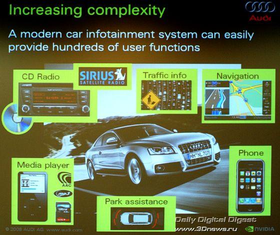Фантазия на тему Audi MMI