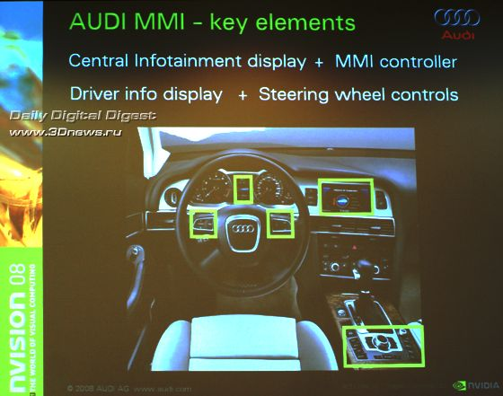 Ключевые элементы Audi MMI