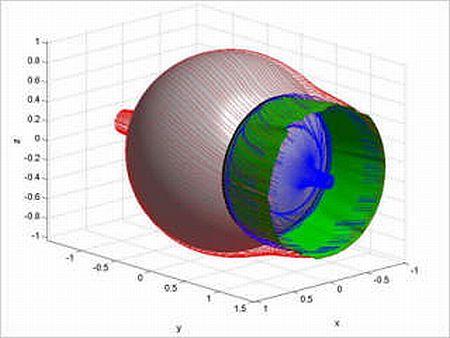 3D-модель поведения потока жидкости/газа