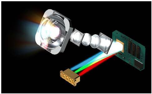 о какой-то разработке лазерного проектора Мицубиси.  Наверно(возможно) будут использовать модифицированную начинку...