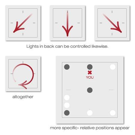 Сенсорное управление освещением в доме