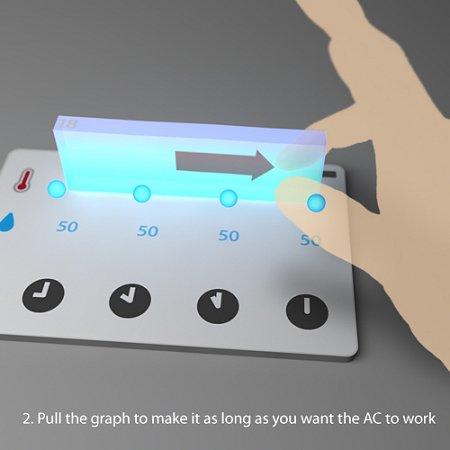 Сенсорное управление температурой в помещении