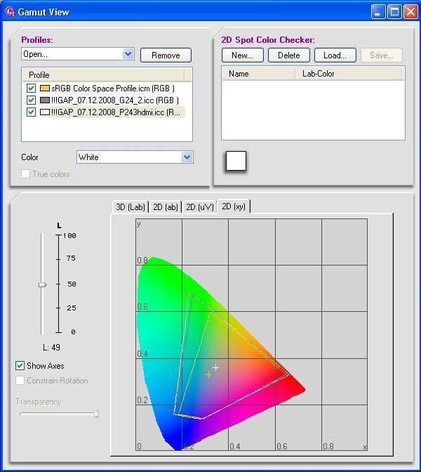 Пример диаграммы охвата цветовой гаммы