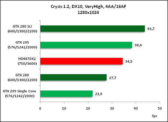 10-Crysis 12 DX10 VeryHigh 4.png